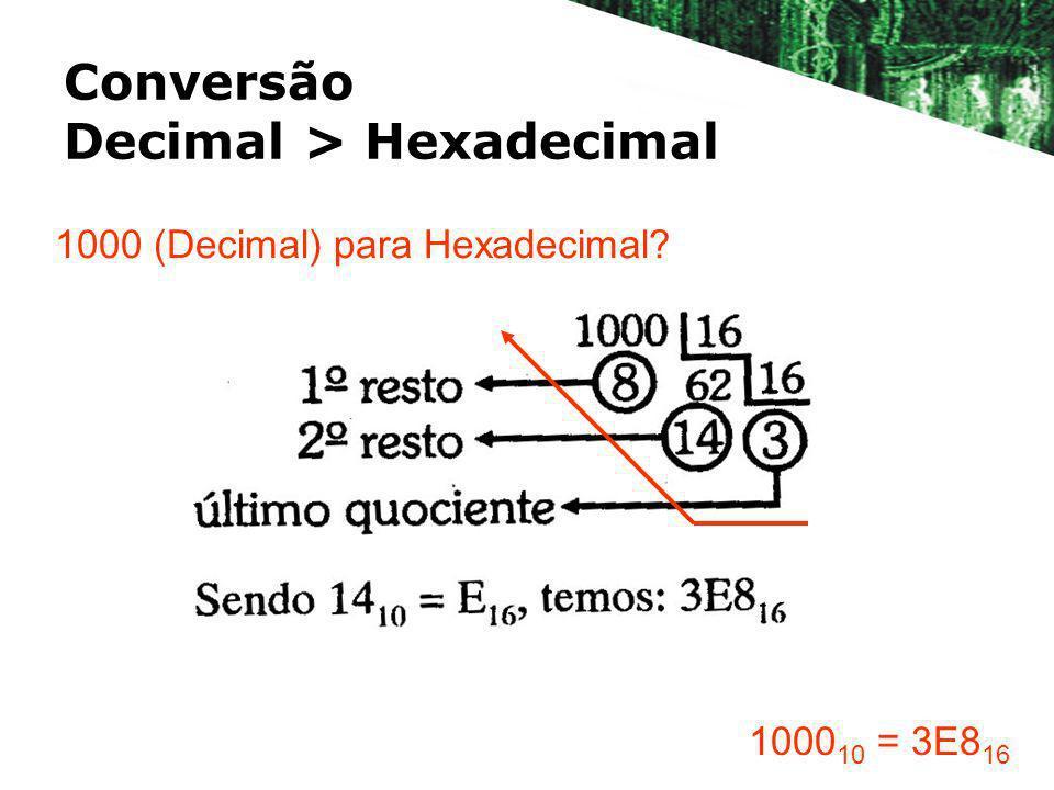 Conversão Decimal > Hexadecimal 1000 (Decimal) para Hexadecimal? 1000 10 = 3E8 16