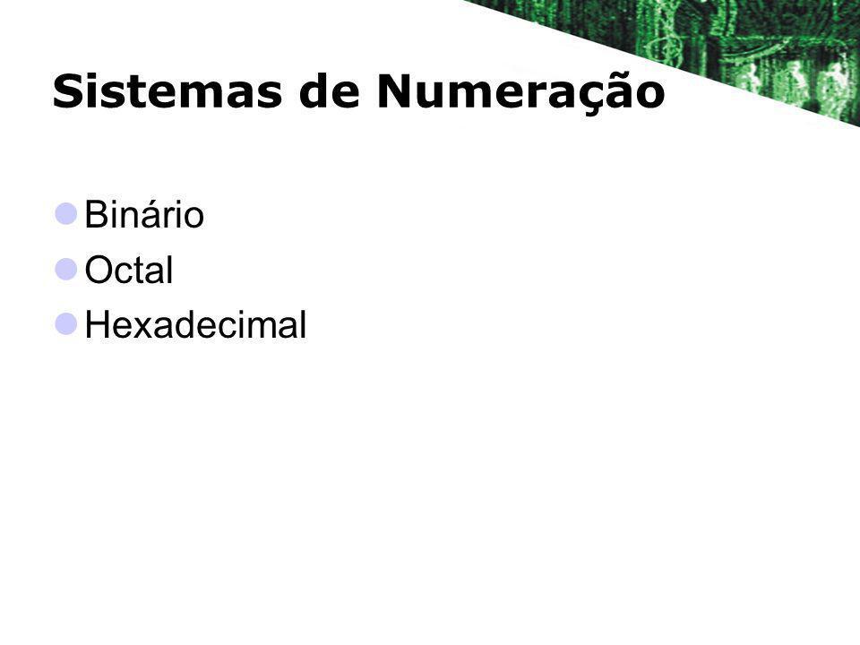Sistemas de Numeração Binário Sistema de Base 2 0 e 1 Sim e Não Ligado e Desligado Verdadeiro ou Falso Bit = Binary Digit 8 Bits = 1 Byte (Bynary Term) 4 Bits = 1 Nibble 16 Bits = 1 Word