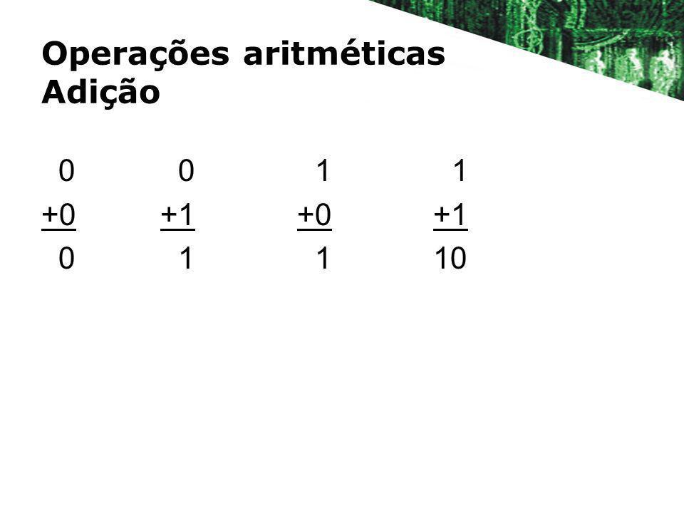Operações aritméticas Adição 0011 +0 +1 011 10