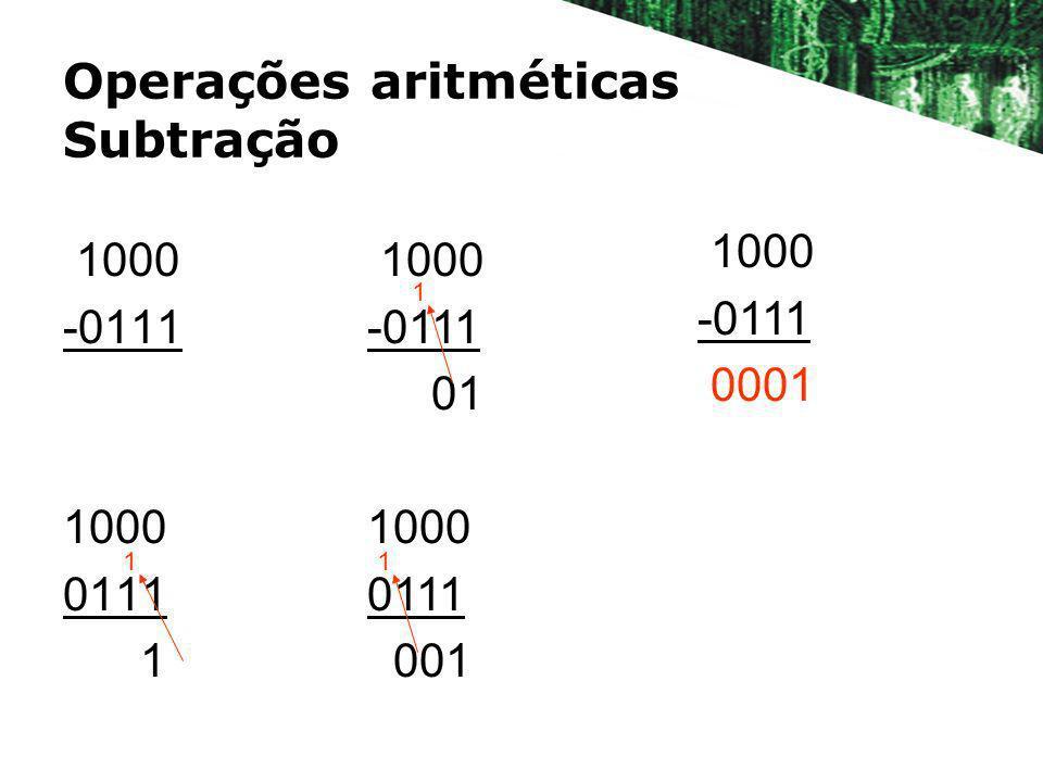 Operações aritméticas Subtração 1000 -0111 1000 0111 1 1 1000 -0111 01 1000 0111 001 1 1 1000 -0111 0001