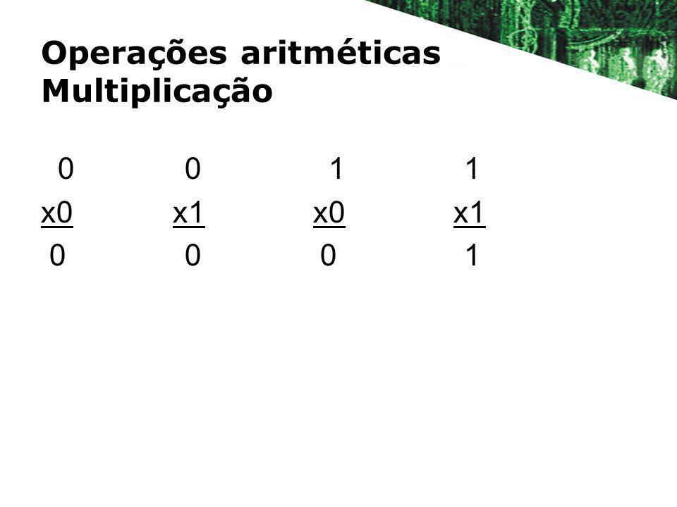 Operações aritméticas Multiplicação 0 0 1 1 x0 x1 0 0 0 1