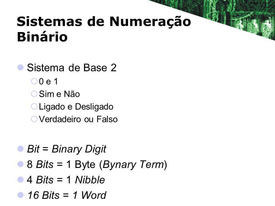 Sistemas de Numeração Binário Sistema de Base 2 0 e 1 Sim e Não Ligado e Desligado Verdadeiro ou Falso Bit = Binary Digit 8 Bits = 1 Byte (Bynary Term