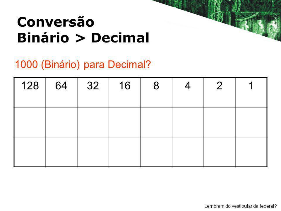 Conversão Binário > Decimal 1286432168421 2727 2626 2525 2424 23232 2121 2020 1000 1000 (Binário) para Decimal.
