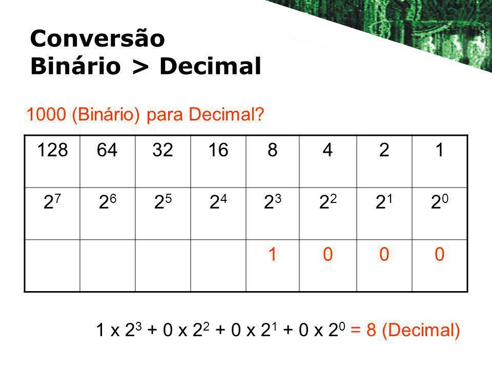 Conversão Binário > Decimal 1286432168421 2727 2626 2525 2424 23232 2121 2020 1000 1000 (Binário) para Decimal? 1 x 2 3 + 0 x 2 2 + 0 x 2 1 + 0 x 2 0