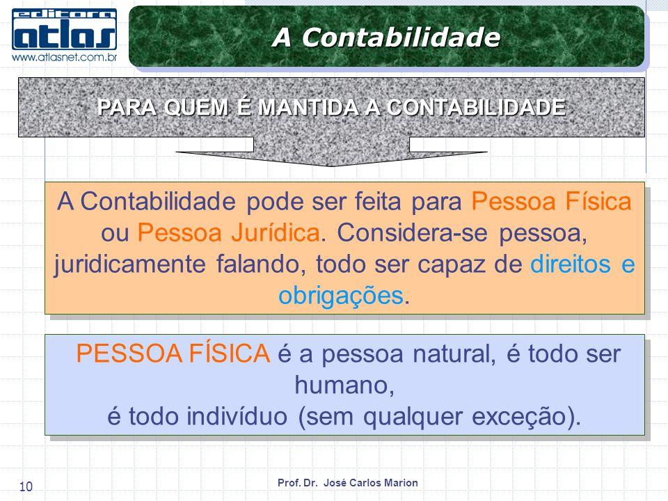 Prof. Dr. José Carlos Marion 10 A Contabilidade pode ser feita para Pessoa Física ou Pessoa Jurídica. Considera-se pessoa, juridicamente falando, todo