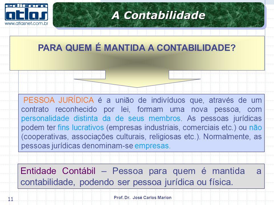 Prof. Dr. José Carlos Marion 11 PESSOA JURÍDICA é a união de indivíduos que, através de um contrato reconhecido por lei, formam uma nova pessoa, com p