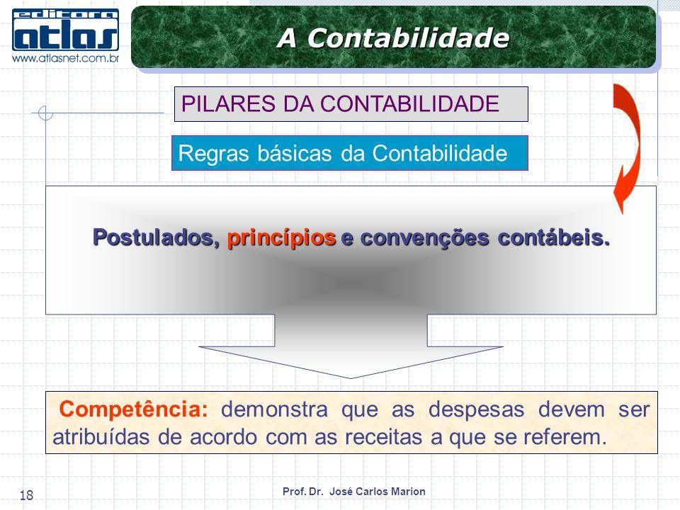 Prof. Dr. José Carlos Marion 18 Competência: demonstra que as despesas devem ser atribuídas de acordo com as receitas a que se referem. Regras básicas