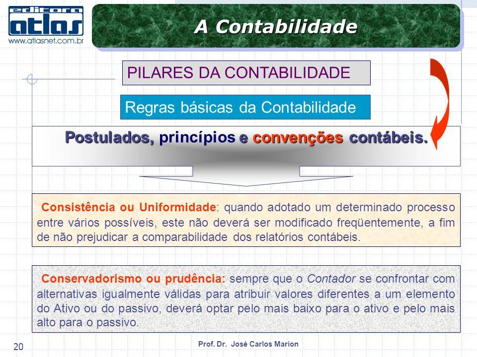 Prof. Dr. José Carlos Marion 20 Consistência ou Uniformidade: quando adotado um determinado processo entre vários possíveis, este não deverá ser modif