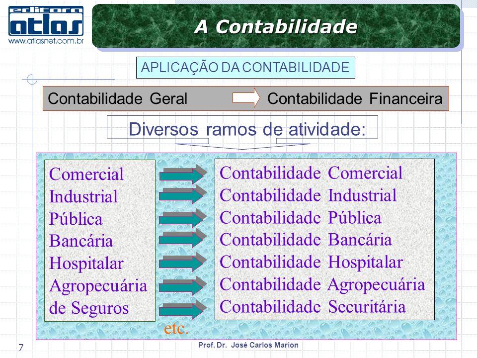 Prof. Dr. José Carlos Marion 7 APLICAÇÃO DA CONTABILIDADE Comercial Industrial Pública Bancária Hospitalar Agropecuária de Seguros Contabilidade Comer