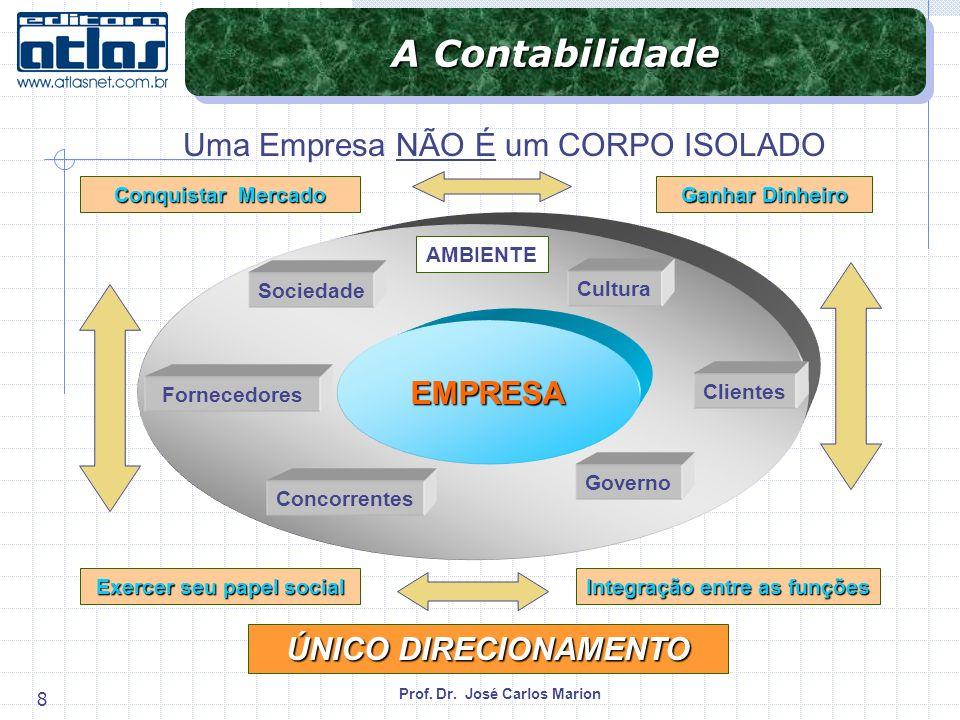 Prof. Dr. José Carlos Marion 8 Uma Empresa NÃO É um CORPO ISOLADO ÚNICO DIRECIONAMENTO Conquistar Mercado Integração entre as funções Exercer seu pape