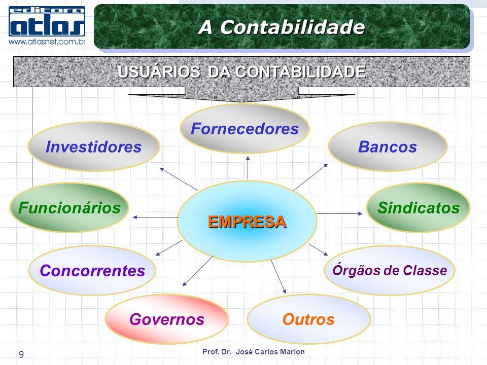 Prof. Dr. José Carlos Marion 9 EMPRESA Investidores Fornecedores Bancos Governos SindicatosFuncionários Órgãos de Classe Concorrentes Outros USUÁRIOS
