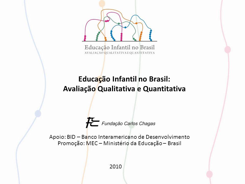 Educação Infantil no Brasil: Avaliação Qualitativa e Quantitativa Apoio: BID – Banco Interamericano de Desenvolvimento Promoção: MEC – Ministério da E