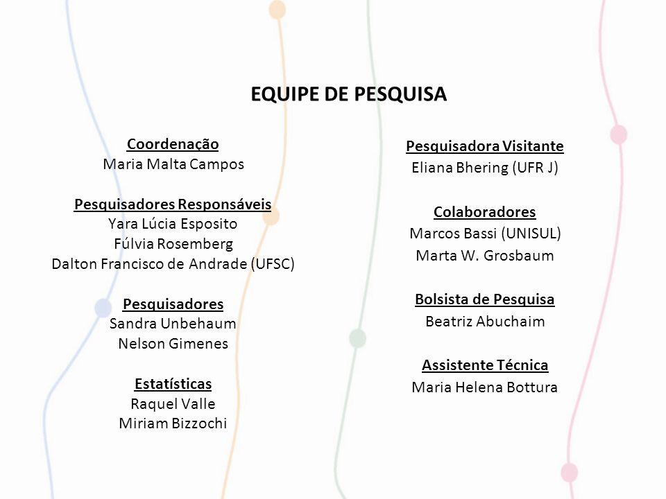 Coordenação Maria Malta Campos Pesquisadores Responsáveis Yara Lúcia Esposito Fúlvia Rosemberg Dalton Francisco de Andrade (UFSC) Pesquisadores Sandra