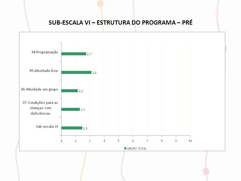 SUB-ESCALA VI – ESTRUTURA DO PROGRAMA – PRÉ