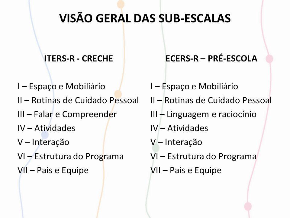 VISÃO GERAL DAS SUB-ESCALAS ITERS-R - CRECHE I – Espaço e Mobiliário II – Rotinas de Cuidado Pessoal III – Falar e Compreender IV – Atividades V – Int
