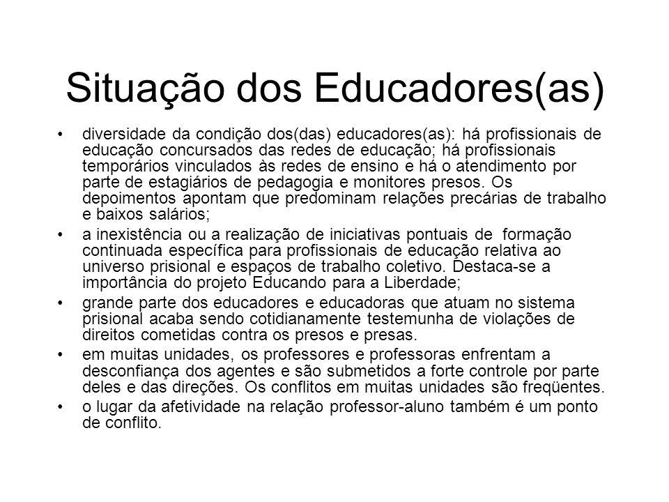 Situação dos Educadores(as) diversidade da condição dos(das) educadores(as): há profissionais de educação concursados das redes de educação; há profis