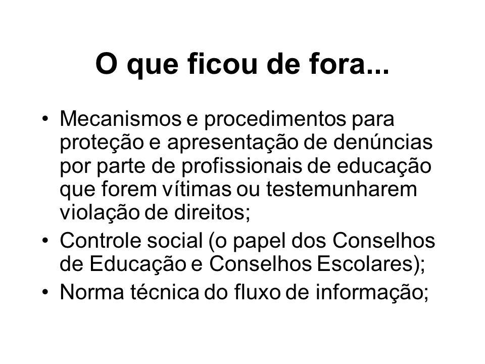O que ficou de fora... Mecanismos e procedimentos para proteção e apresentação de denúncias por parte de profissionais de educação que forem vítimas o