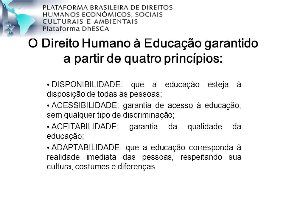 O Direito Humano à Educação garantido a partir de quatro princípios: DISPONIBILIDADE: que a educação esteja à disposição de todas as pessoas; ACESSIBI