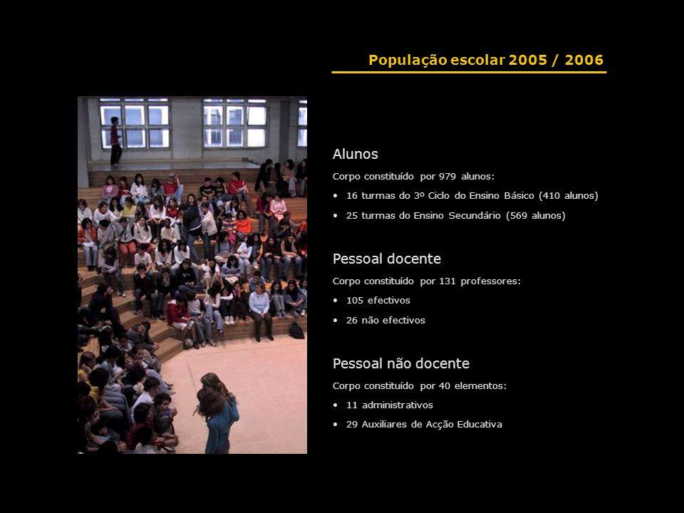 Alunos Corpo constituído por 979 alunos: 16 turmas do 3º Ciclo do Ensino Básico (410 alunos) 25 turmas do Ensino Secundário (569 alunos) Pessoal docen