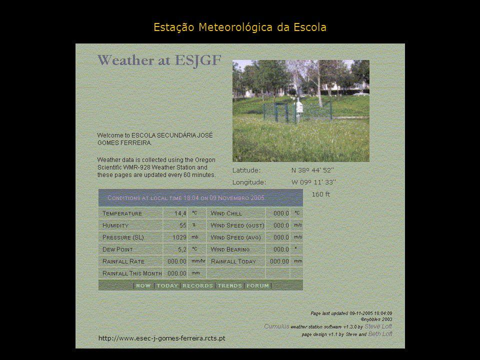 Estação Meteorológica da Escola http://www.esec-j-gomes-ferreira.rcts.pt