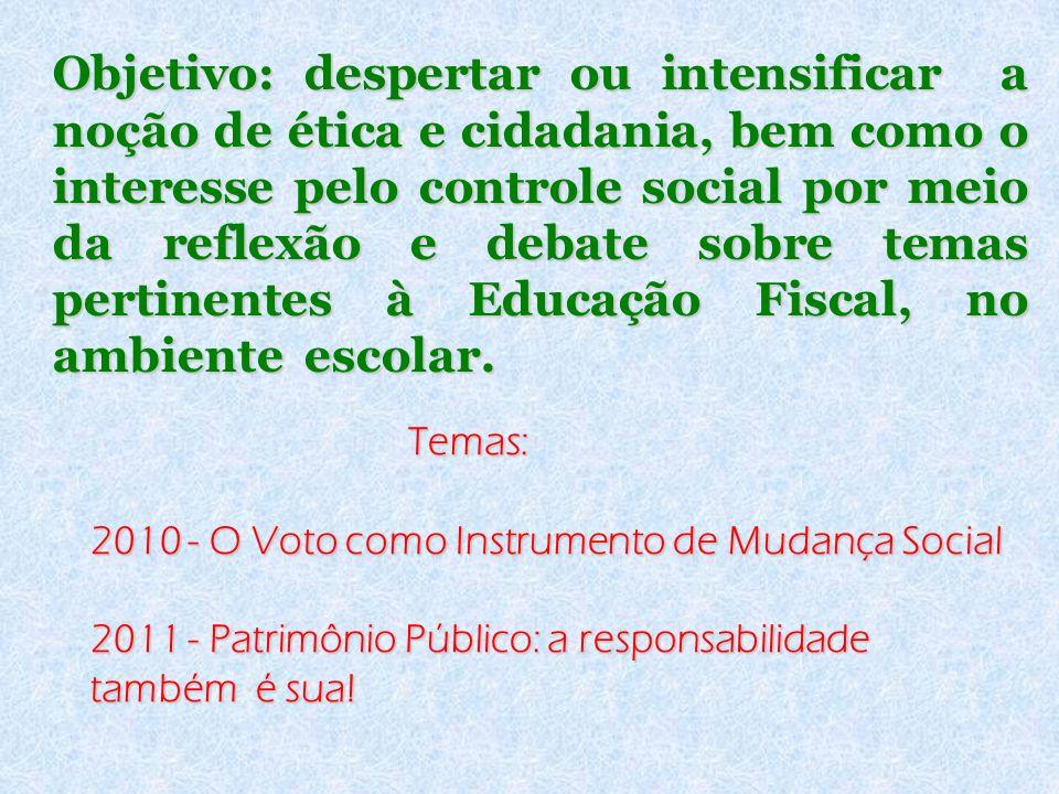 Temas: 2010 - O Voto como Instrumento de Mudança Social 2011 - Patrimônio Público: a responsabilidade também é sua! Objetivo: despertar ou intensifica