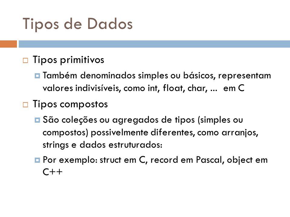 Tipos de Dados Tipos primitivos Também denominados simples ou básicos, representam valores indivisíveis, como int, float, char,... em C Tipos composto