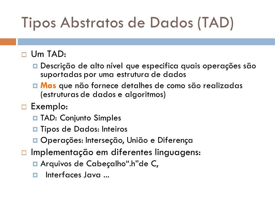 Tipos Abstratos de Dados (TAD) Um TAD: Descrição de alto nível que especifica quais operações são suportadas por uma estrutura de dados Mas que não fo