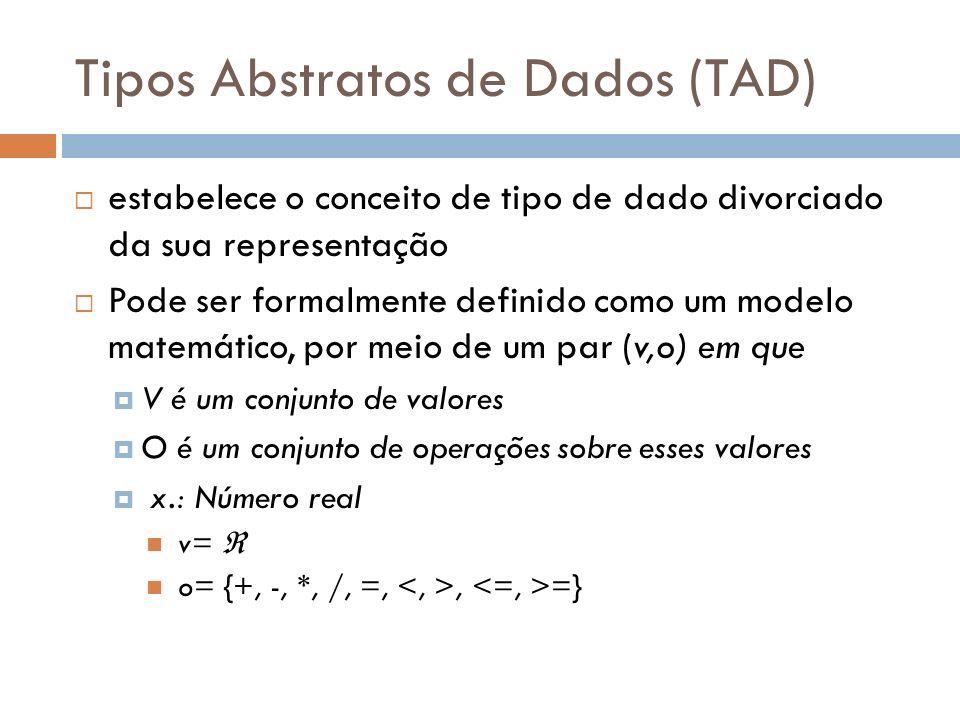 Tipos Abstratos de Dados (TAD) estabelece o conceito de tipo de dado divorciado da sua representação Pode ser formalmente definido como um modelo mate