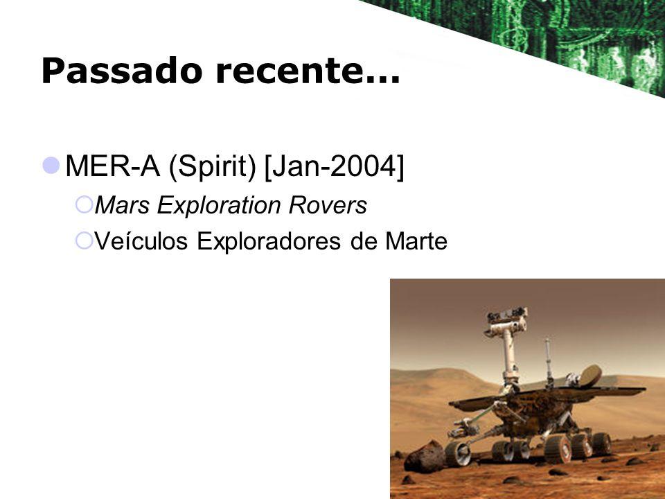 Passado recente... MER-A (Spirit) [Jan-2004] Mars Exploration Rovers Veículos Exploradores de Marte