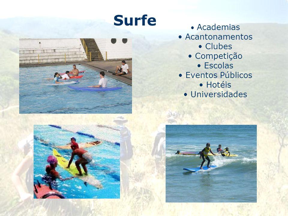 Surfe Academias Acantonamentos Clubes Competição Escolas Eventos Públicos Hotéis Universidades
