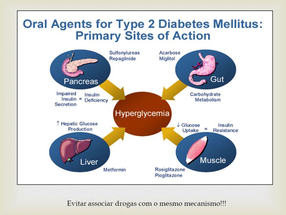 Evitar associar drogas com o mesmo mecanismo!!!