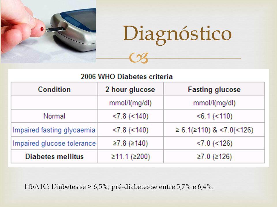 Diagnóstico HbA1C: Diabetes se > 6,5%; pré-diabetes se entre 5,7% e 6,4%.
