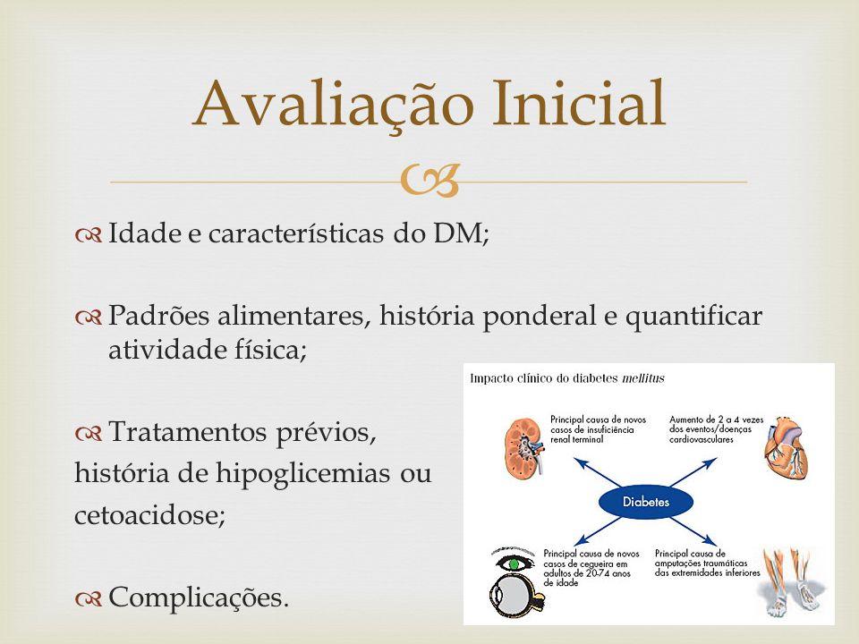 Idade e características do DM; Padrões alimentares, história ponderal e quantificar atividade física; Tratamentos prévios, história de hipoglicemias o