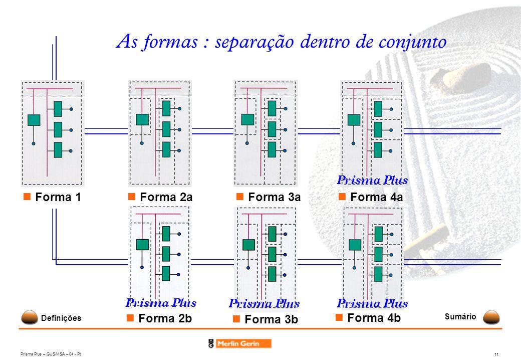 Prisma Plus – GUS/MSA – 04 - Pt 11 As formas : separação dentro de conjunto Forma 1 Forma 2a Forma 3a Forma 4a Forma 2b Forma 3b Forma 4b Definições P