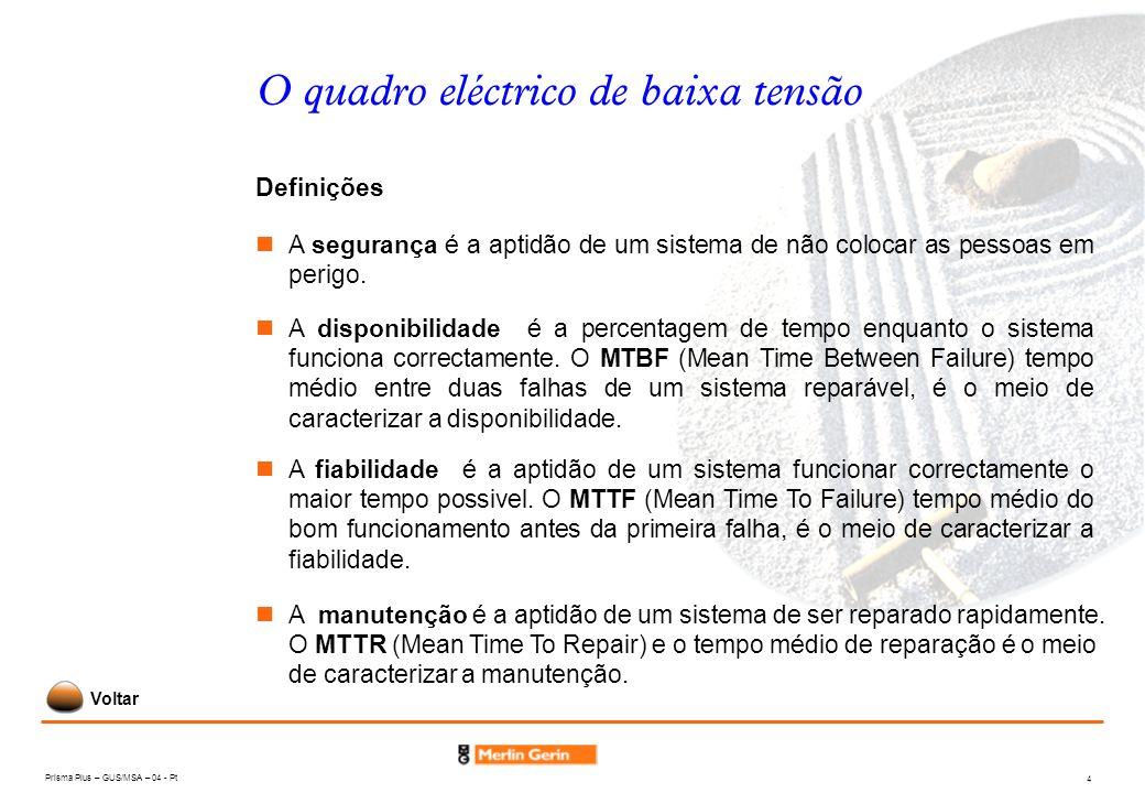 Prisma Plus – GUS/MSA – 04 - Pt 4 O quadro eléctrico de baixa tensão Definições A disponibilidade é a percentagem de tempo enquanto o sistema funciona