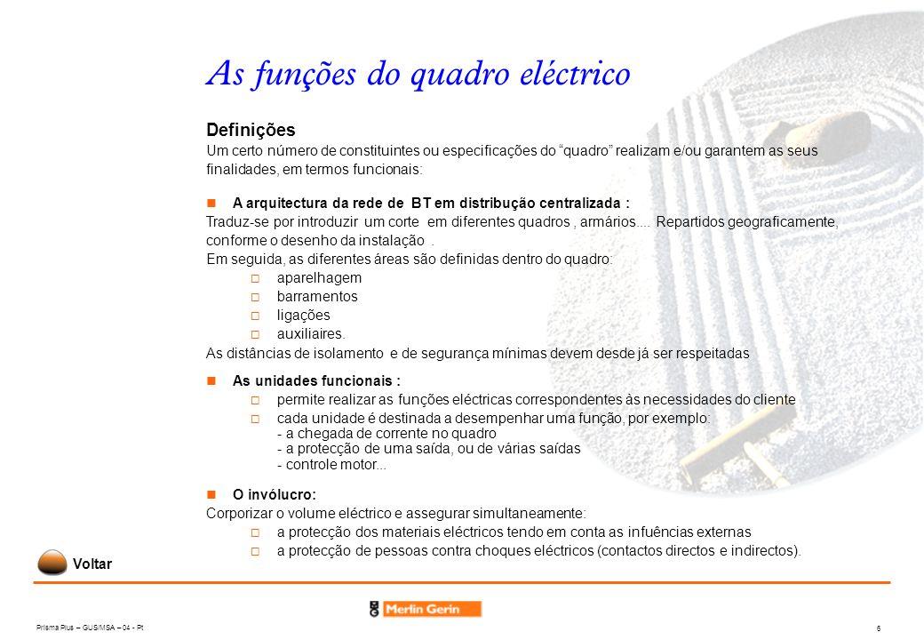 Prisma Plus – GUS/MSA – 04 - Pt 6 As funções do quadro eléctrico Definições Um certo número de constituintes ou especificações do quadro realizam e/ou