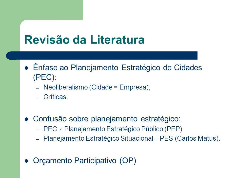 Revisão da Literatura Ênfase ao Planejamento Estratégico de Cidades (PEC): – Neoliberalismo (Cidade = Empresa); – Críticas. Confusão sobre planejament