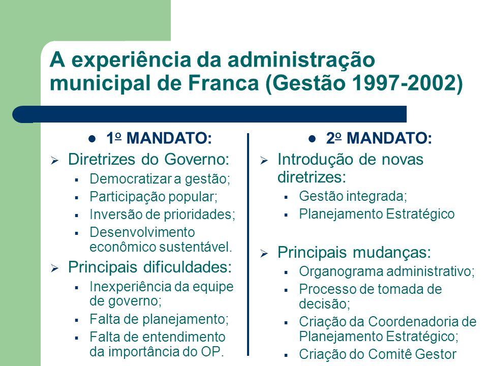 A experiência da administração municipal de Franca (Gestão 1997-2002) Diretrizes do Governo: Democratizar a gestão; Participação popular; Inversão de