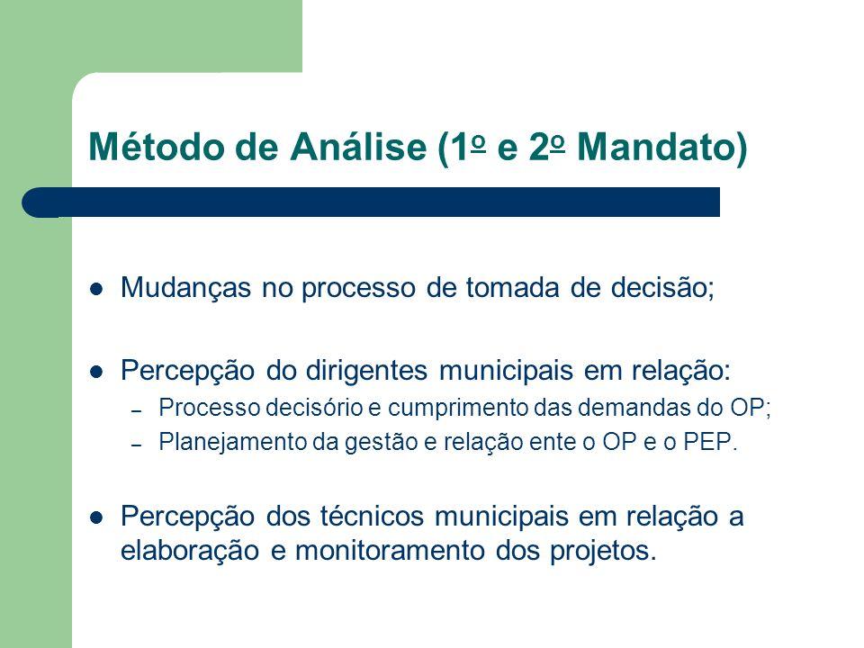 Método de Análise (1 o e 2 o Mandato) Mudanças no processo de tomada de decisão; Percepção do dirigentes municipais em relação: – Processo decisório e