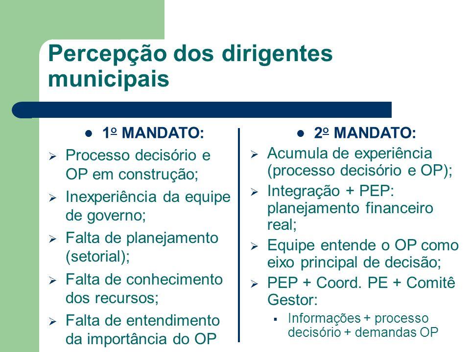 Percepção dos dirigentes municipais Processo decisório e OP em construção; Inexperiência da equipe de governo; Falta de planejamento (setorial); Falta