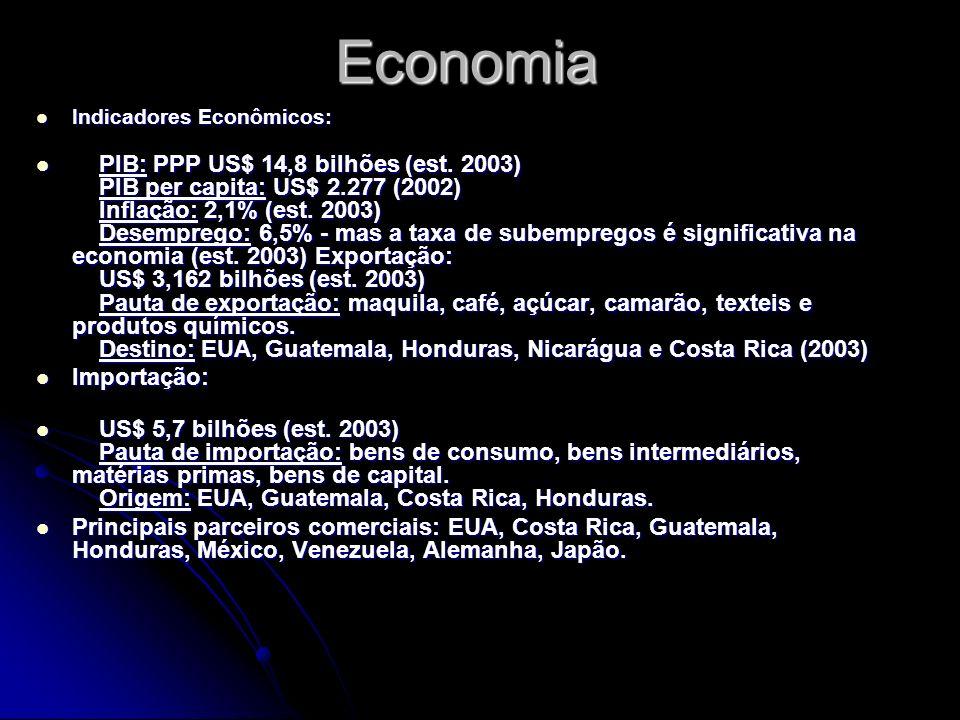 Economia Indicadores Econômicos: Indicadores Econômicos: PIB: PPP US$ 14,8 bilhões (est. 2003) PIB per capita: US$ 2.277 (2002) Inflação: 2,1% (est. 2