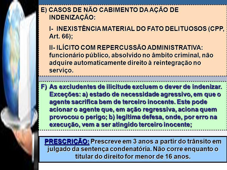 E) CASOS DE NÃO CABIMENTO DA AÇÃO DE INDENIZAÇÃO: I- INEXISTÊNCIA MATERIAL DO FATO DELITUOSOS (CPP, Art. 66); II- ILÍCITO COM REPERCUSSÃO ADMINISTRATI