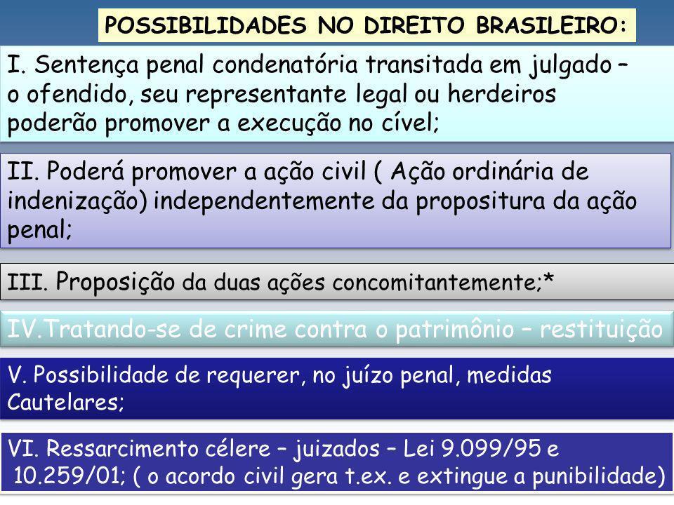 I. Sentença penal condenatória transitada em julgado – o ofendido, seu representante legal ou herdeiros poderão promover a execução no cível; I. Sente