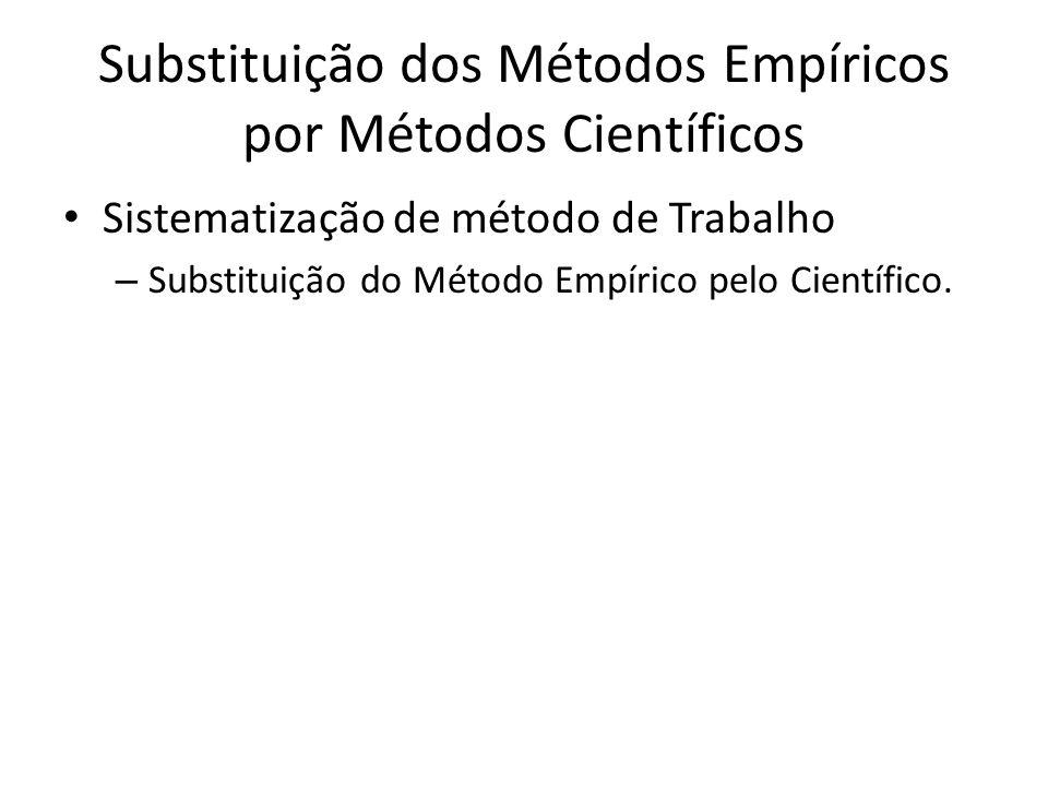 Substituição dos Métodos Empíricos por Métodos Científicos Sistematização de método de Trabalho – Substituição do Método Empírico pelo Científico.