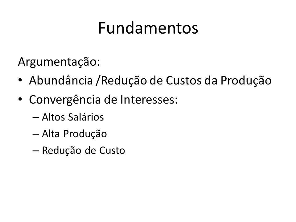 Fundamentos Argumentação: Abundância /Redução de Custos da Produção Convergência de Interesses: – Altos Salários – Alta Produção – Redução de Custo
