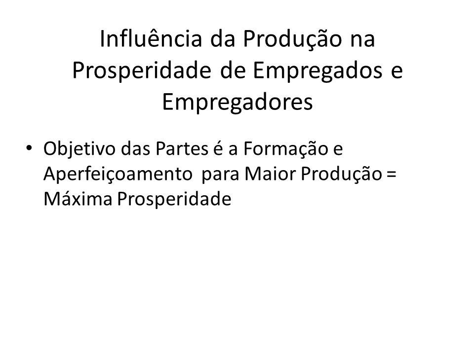 Influência da Produção na Prosperidade de Empregados e Empregadores Objetivo das Partes é a Formação e Aperfeiçoamento para Maior Produção = Máxima Pr