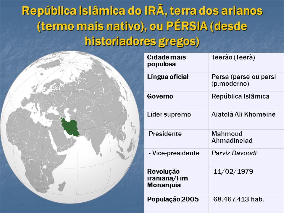República Islâmica do IRÃ, terra dos arianos (termo mais nativo), ou PÉRSIA (desde historiadores gregos) Cidade mais populosa Teerão (Teerã) Língua of