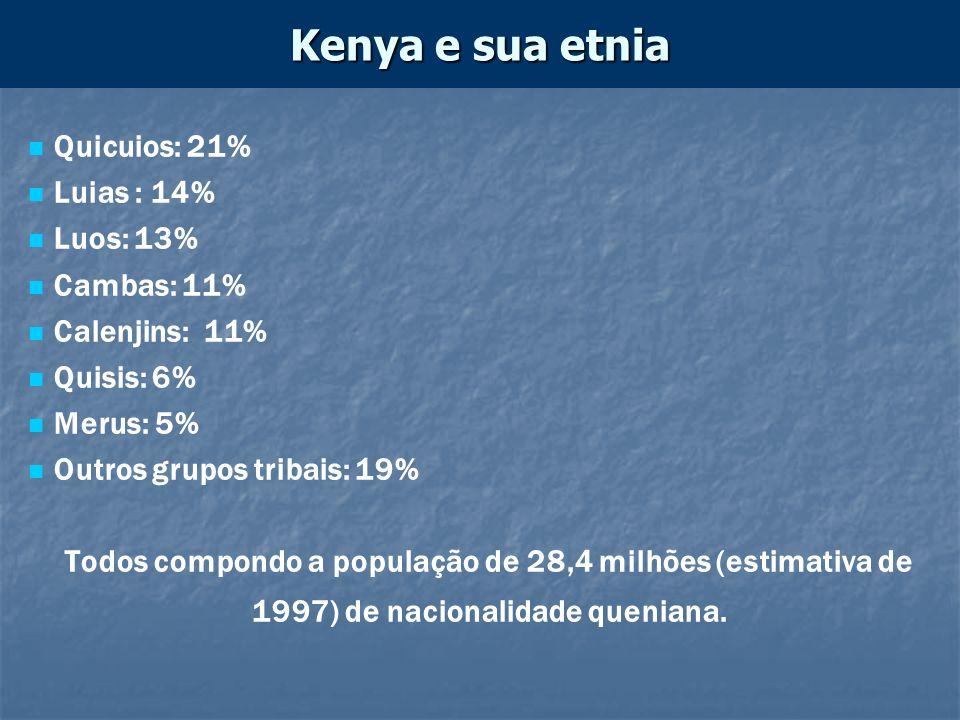 Quicuios: 21% Luias : 14% Luos: 13% Cambas: 11% Calenjins: 11% Quisis: 6% Merus: 5% Outros grupos tribais: 19% Todos compondo a população de 28,4 milh