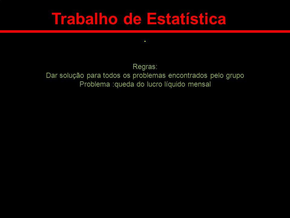 . Regras: Dar solução para todos os problemas encontrados pelo grupo Problema :queda do lucro líquido mensal Trabalho de Estatística