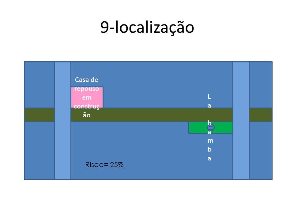 9-localização Casa de repouso em construç ão La bambaLa bamba Risco= 25%
